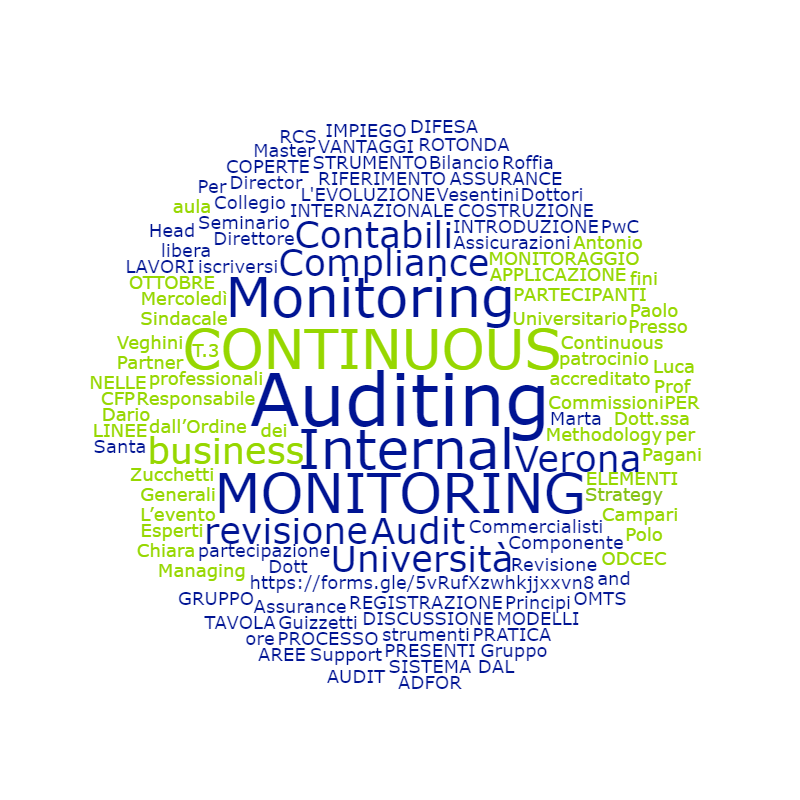 Continuous monitoring and auditing